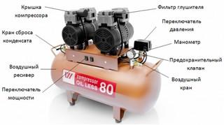 Стоматологический компрессор WuerWei. Фото с сайта http://wuerwei.ru/